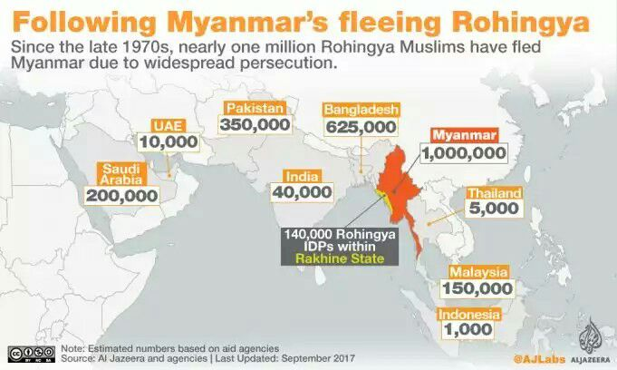 Photo of آماری تکاندهنده از آوارگی مسلمانان روهینگیا در سرتاسر جهان