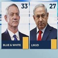 Photo of انتخابات اسرائیل و گریزی بر نتایج انتخابات کنست!