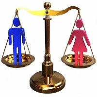 تصویر حقوق زن در اسلام
