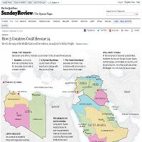 Photo of 5 کشور عربی به 14 کشور جدید تقسیم می شوند