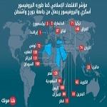 تصویر تأثیر قرآن بر تدوین قوانین اجتماعی در کشورهای اروپایی