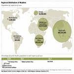 تصویر مسلمانان در ۴۹ کشور اکثریت جمعیت را شکل می دهند
