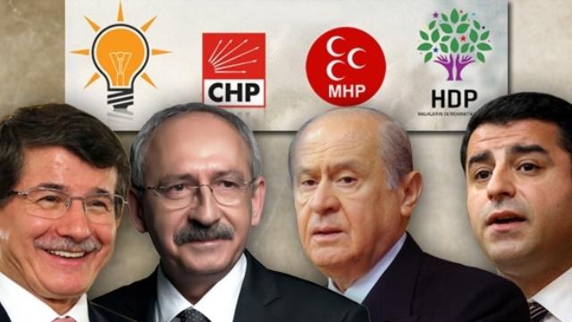 تصویر چهار حزب حاضر در انتخابات امروز ترکیه که بیشترین شانس رسیدن به پارلمان را دارند.