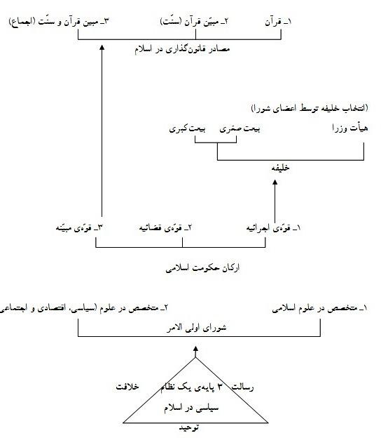 Photo of نظام سیاسی اسلام و حکومت اسلامی در منظومهی فکری استاد ناصر سبحانی